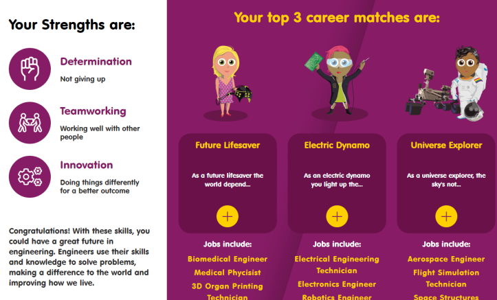 career-quiz-top-strengths-e1574248895970.png