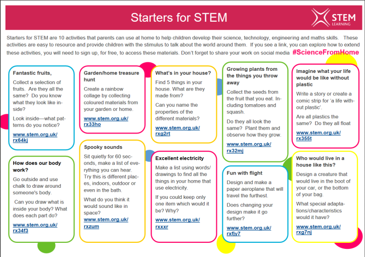 Starters for STEM e.g.